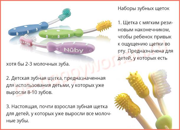 детские зубные щетки фото