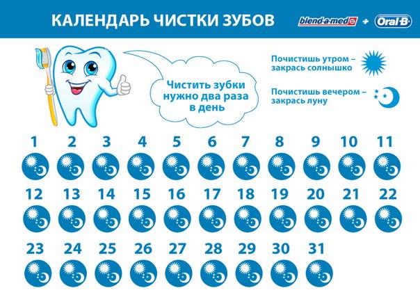 как мотивировать чистить зубы